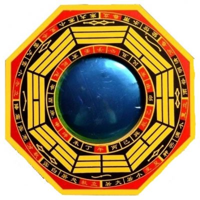 Convex Bagua Mirror sn_burned